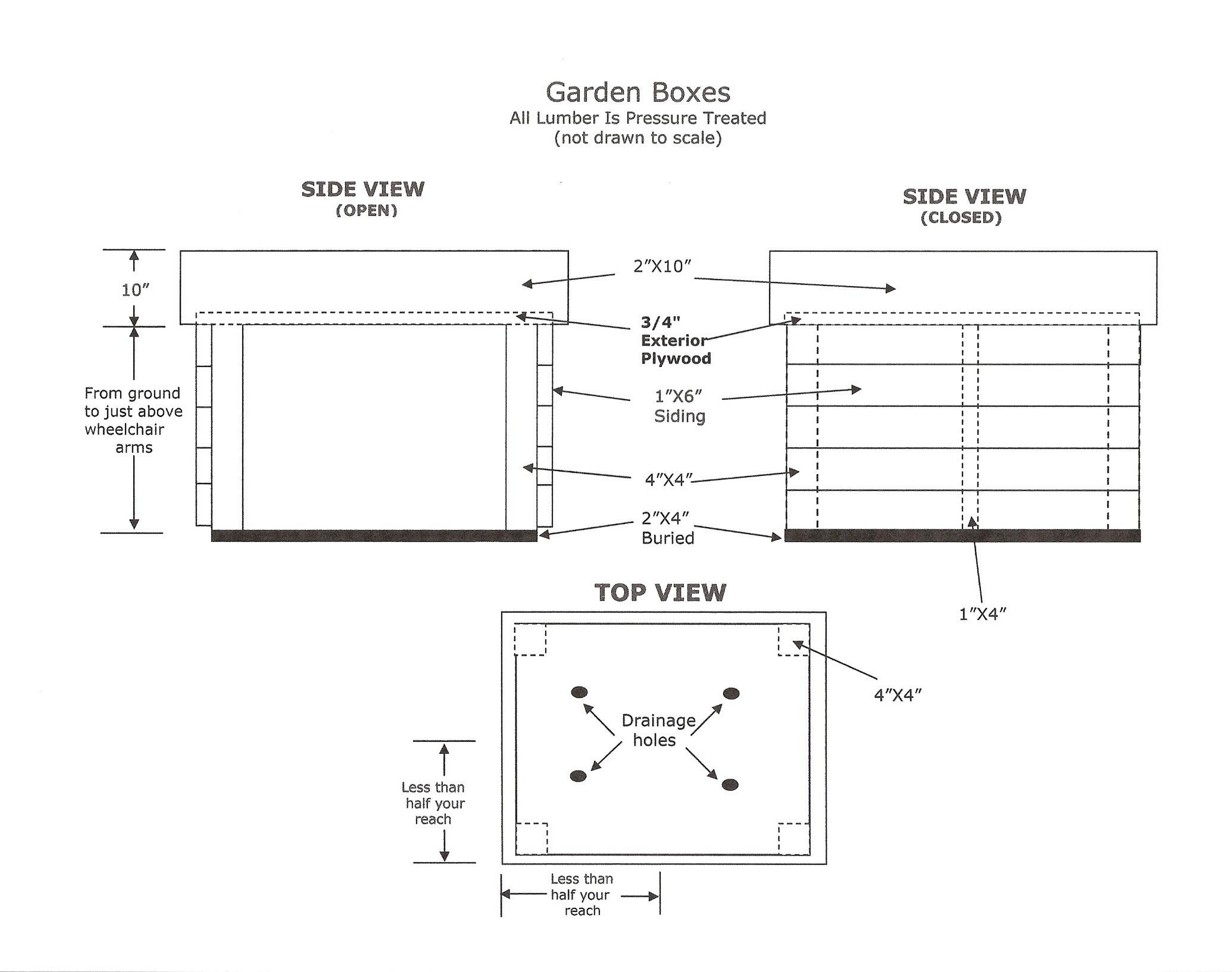 bed box plans